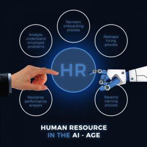 AI - HR