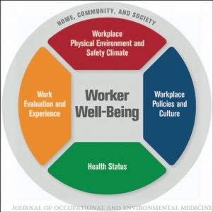 worker well being