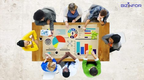 Project Management for B2B Business
