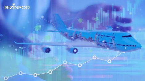 ABC of Marketing an Aviation Industry